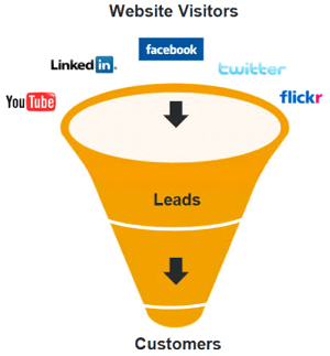 web-sales-funnel