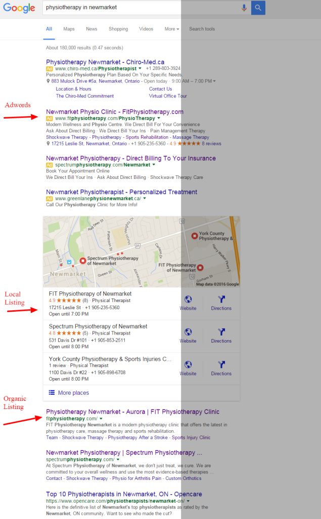 Local SEO Listing Example