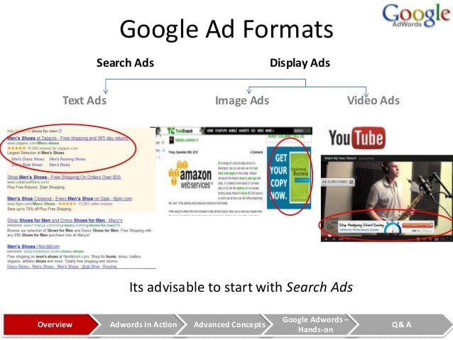 Google Ad Sample Formats