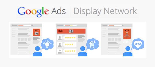 Google Display Network Infographic