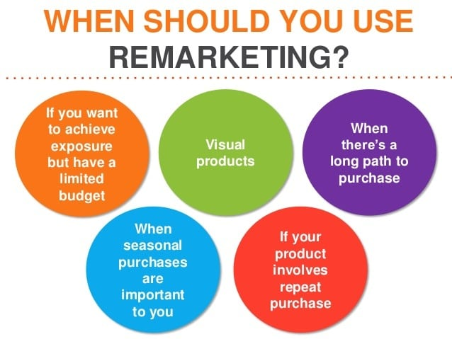 When To Use Remarketing